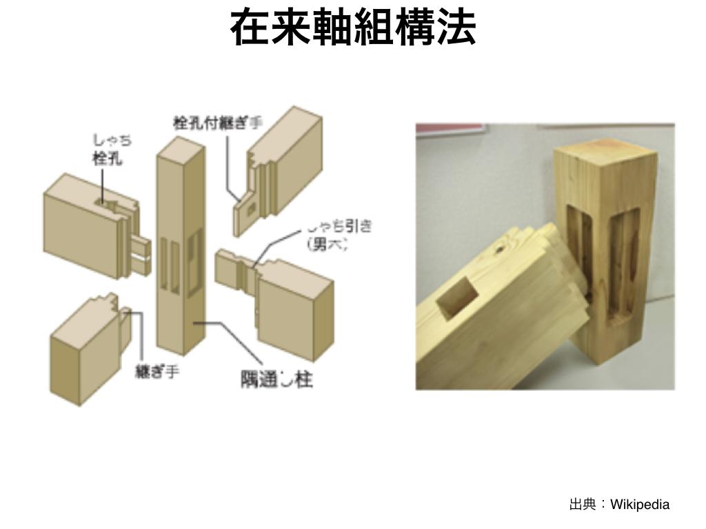 大規模木造の構法1:在来軸組構法