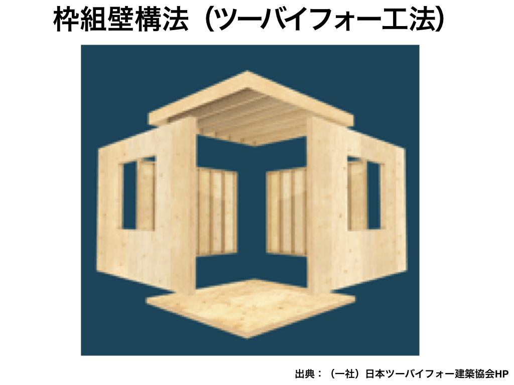 大規模木造の構法2:枠組壁構法(ツーバイフォー工法)