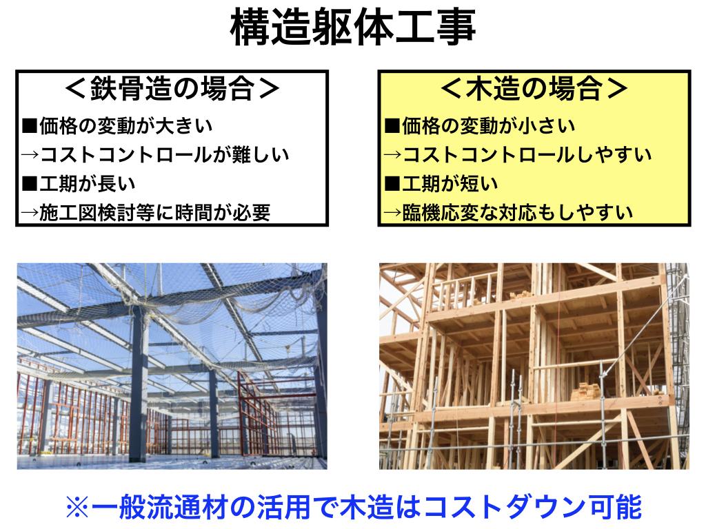 中大規模木造のコストダウンのポイント3:構造躯体工事