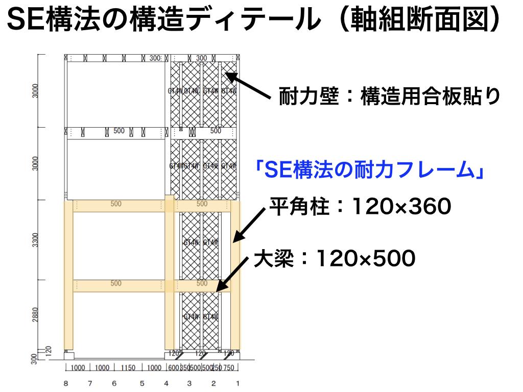 SE構法の構造ディテール(軸組図)