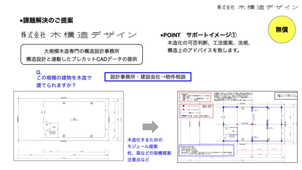 木構造デザインの構造計画