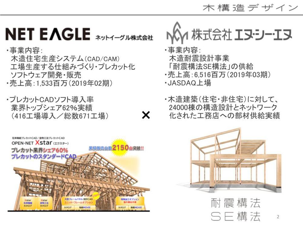 中大規模木造専門の構造設計事務所「木構造デザイン」の概要