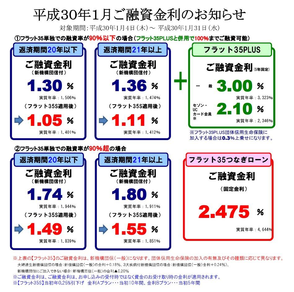 【SE住宅ローン】<br>1月金利・住宅ローンパッケージのご案内</br>