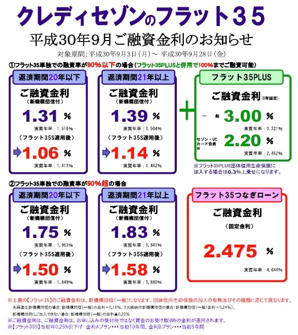 【SE住宅ローン】<br>9月金利・住宅ローンパッケージのご案内</br>