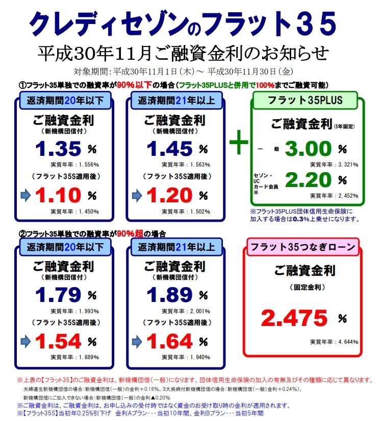 【SE住宅ローン】<br>11月金利・住宅ローンパッケージのご案内</br>